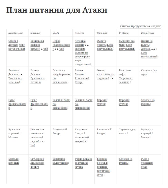 Диета дюкана атака меню на каждый день