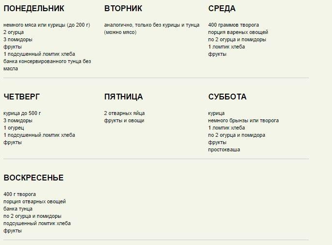 Диета протасова меню на каждый день рецепты