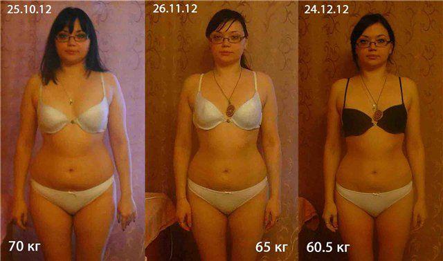 Диета минус 7 кг за неделю