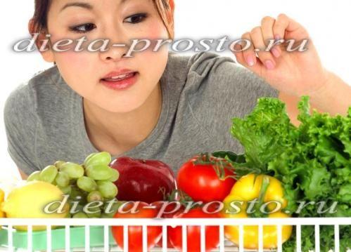 Диеты для похудения в домашних