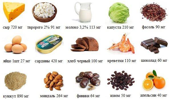 Где содержится кальций в каких продуктах