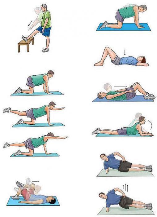 Как быстро похудеть упражнения