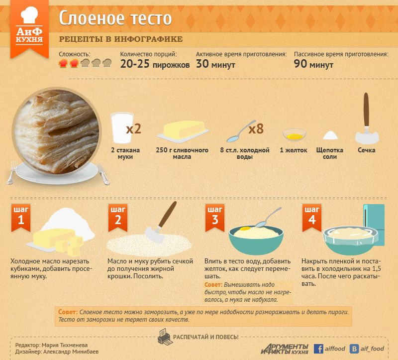 Как делать слоеное тесто