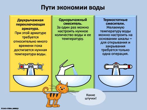 Как экономить воду в квартире