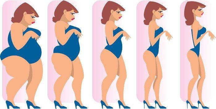 Как легко похудеть в домашних условиях