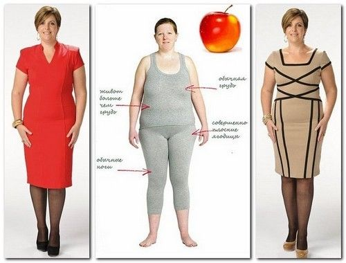 Подбор платья по типу фигуры яблоко