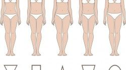 Как подобрать одежду по типу фигуры