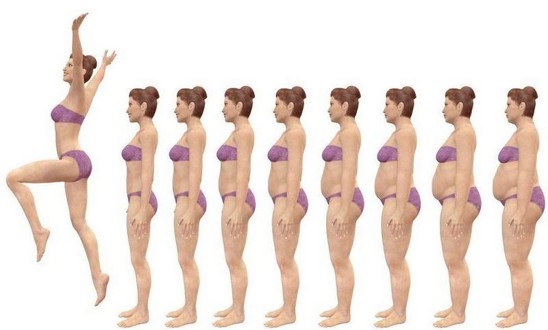 Как похудеть на 10 кг без диет