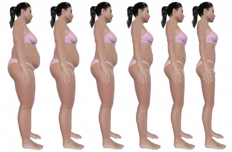 Как похудеть в боках