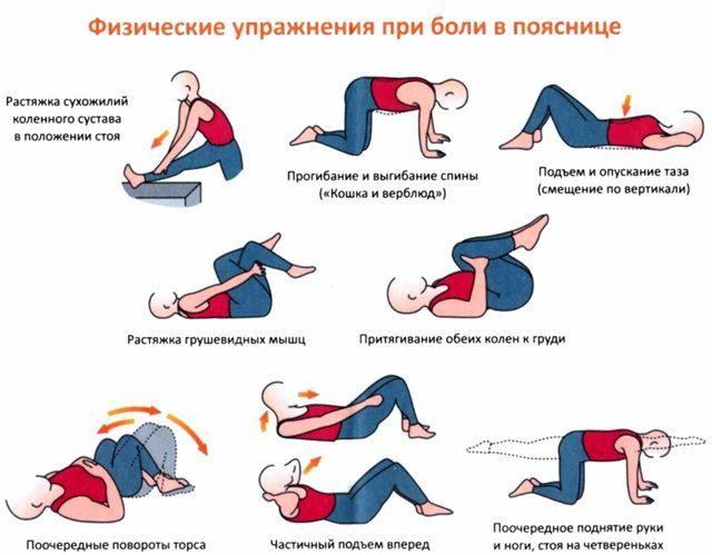 Как похудеть в домашних условиях упражнения