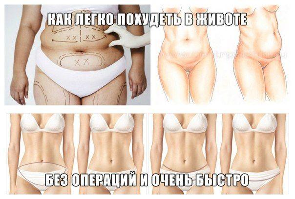 Как похудеть в животе
