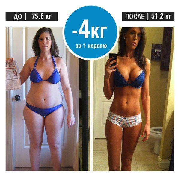 Похудеть за две недели на 10 киллограмм