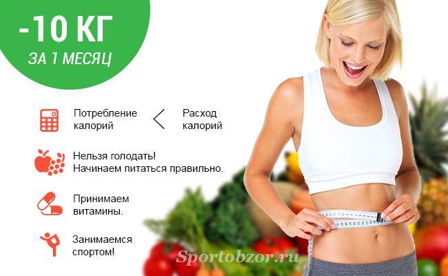 Как быстро похудеть без диет и упражнении