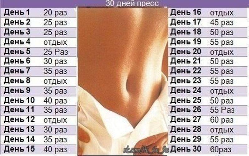 Что такое быстрое похудение