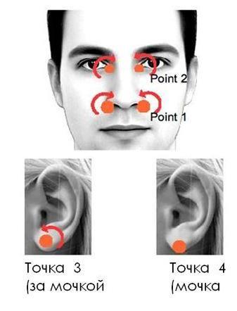 Как убрать заложенность носа
