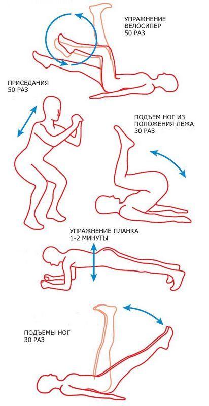 Как убрать живот упражнениями в домашних условиях