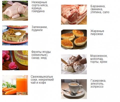 Какие продукты полезны для печени