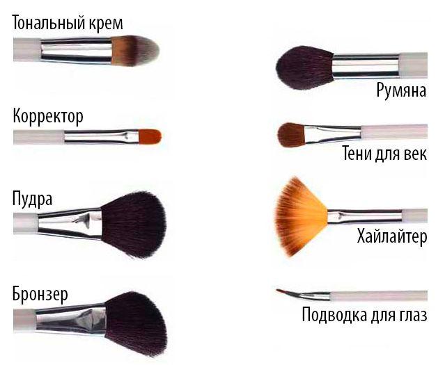Что обязательно нужно для макияжа