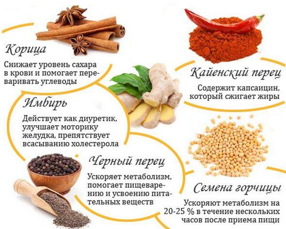 Похудение с помощью корицы и меда рецепт