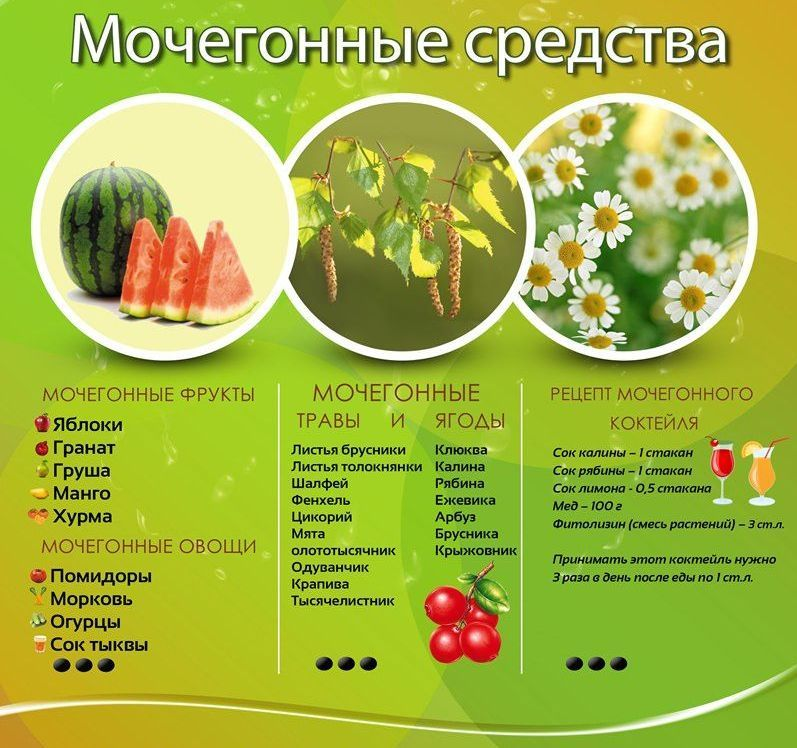 похудения эффективные для кардиотренировки-1
