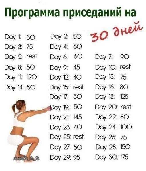 Можно ли похудеть с помощью