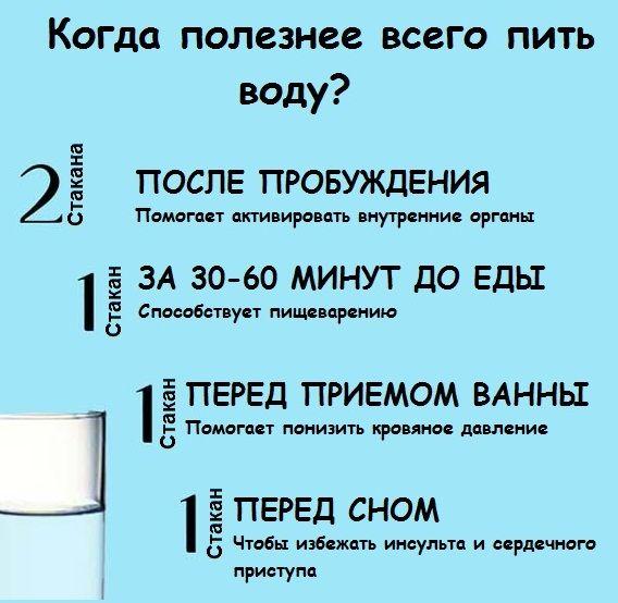 Пить воду для похудения