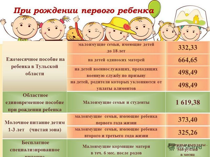 Пособие малоимущим на детей