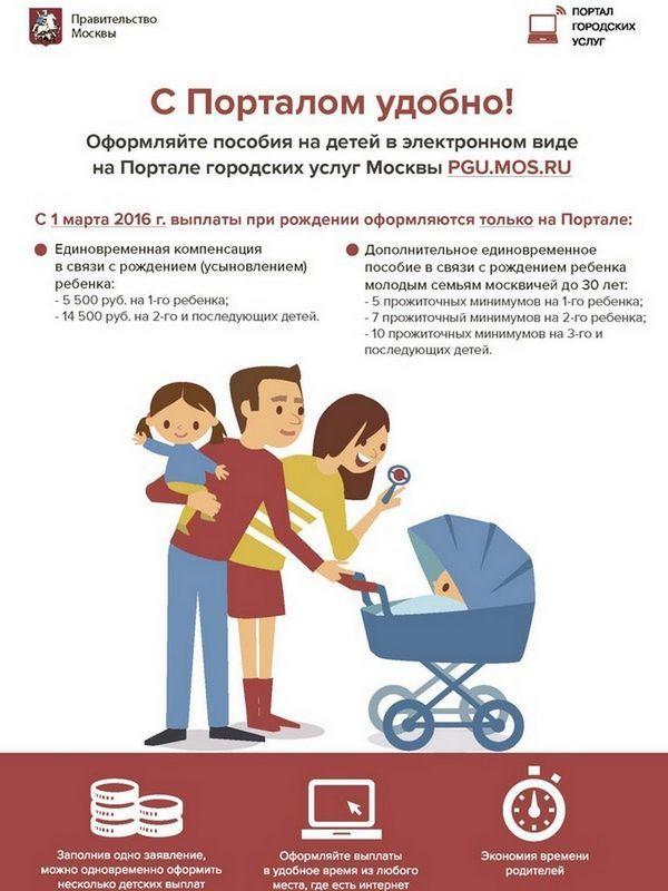Пособия на детей в 2016 в москве