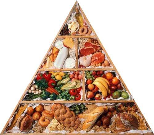 Правильное питание для женщин здоровый образ жизни