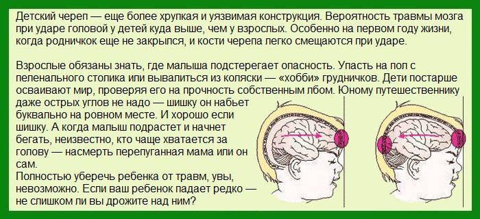 Симптомы при сотрясении мозга у маленьких детей