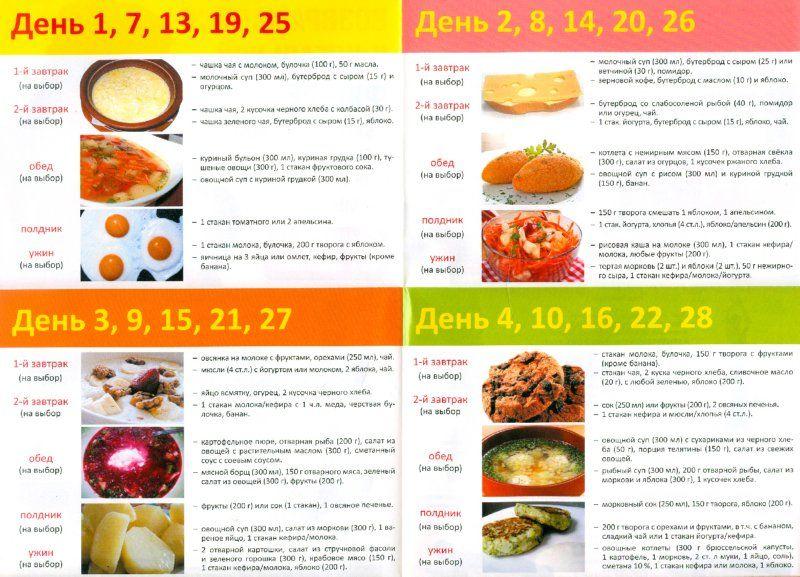 Рецепт меню для кормящей мамы