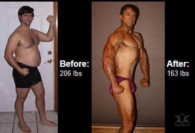 Спортивное питание для сжигания жира для мужчин