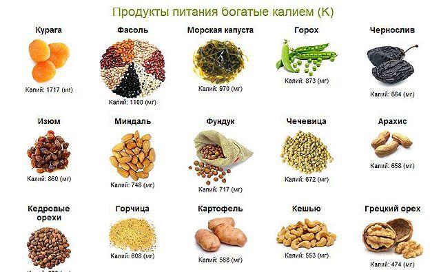 В каких продуктах больше всего кальция