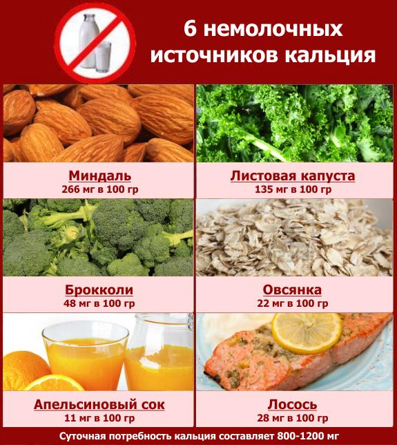 В каких продуктах есть кальций
