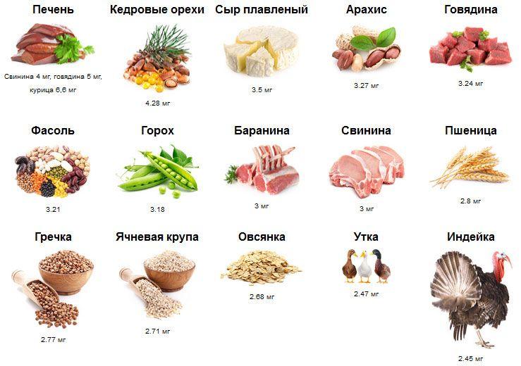 В каких продуктах есть селен
