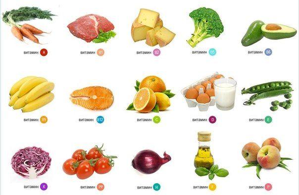 В каких продуктах содержится