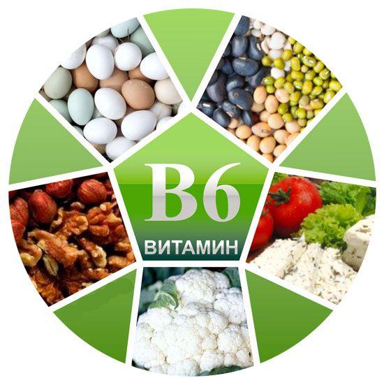 В каких продуктах витамин в6