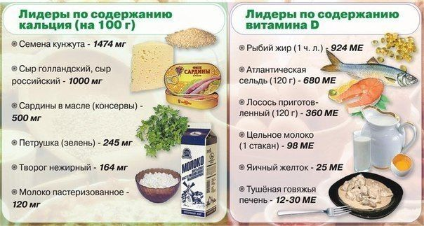 Витамин д в каких продуктах содержится
