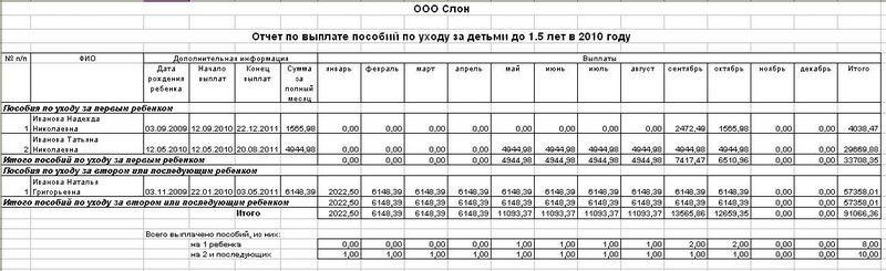 Проценты с зарплаты по уходу за ребенком