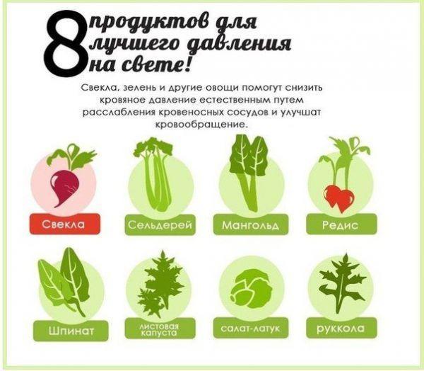 Здоровое и правильное питание вместо диеты