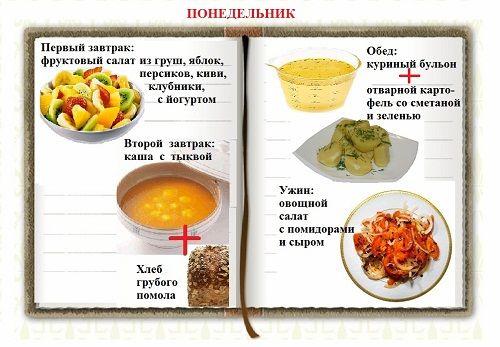 Здоровое питание меню на неделю с рецептами