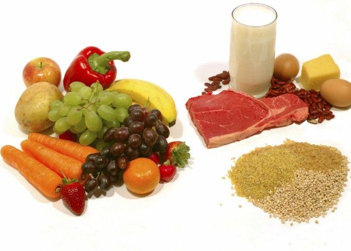 Здоровое питание реферат