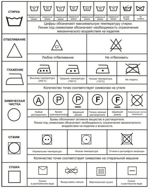 Значки для стирки на одежде