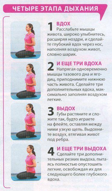 Дыхание для похудения