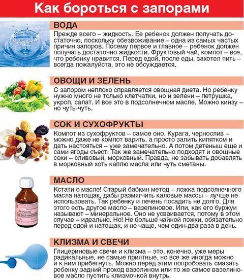 Какие продукты можно есть при геморрое