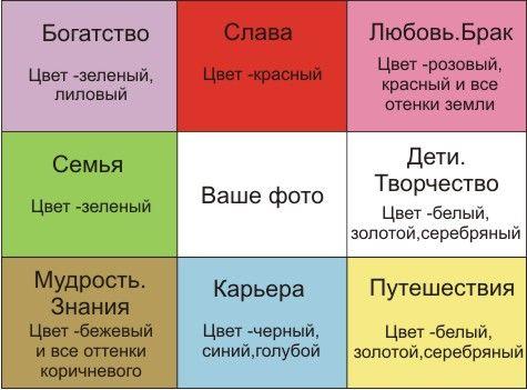 Карта желаний как правильно сделать