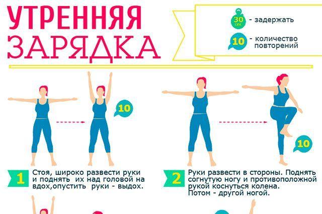 Комплекс упражнений для похудения дома на каждый