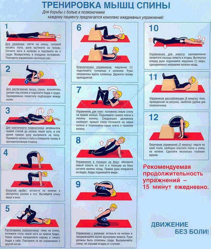Лечебная гимнастика при шейном остеохондрозе