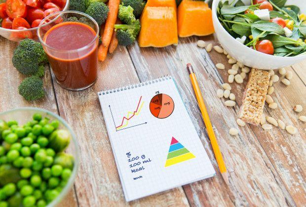 Сколько калорий нужно употреблять чтобы похудеть