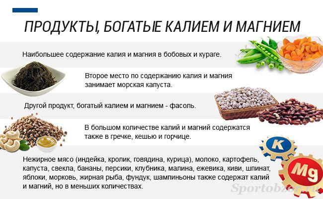 В каких продуктах есть калий